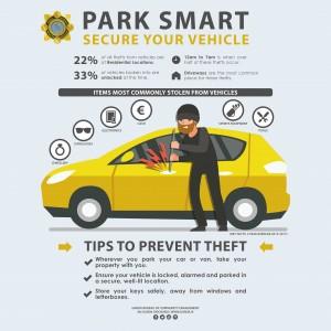 Park Smart